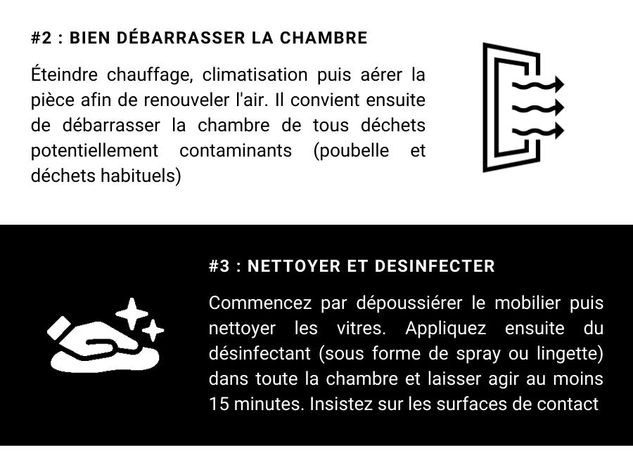 [Infographie] – Les nouvelles mesures d'hygiène en hôtellerie
